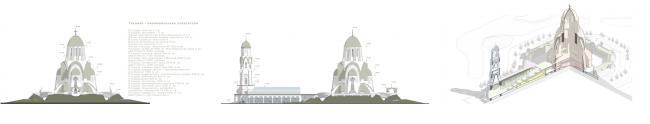 Проект храма Св. Жен Мироносиц в Малиновке, Санкт-Петербург. Фасады, разрезы. АМ «Северная пчела». Изображение предоставлено Комиссией по церковной архитектуре СА СПб