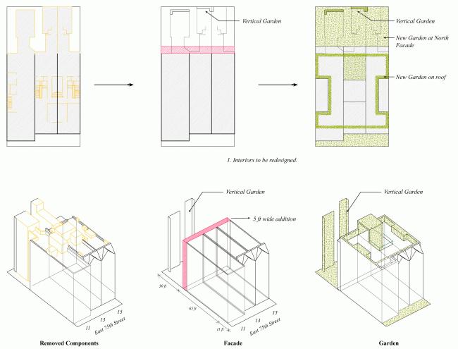 Схема разборки мелких построек со стороны двора и образования сада © 2012 Steven Wang & Associates PLLC