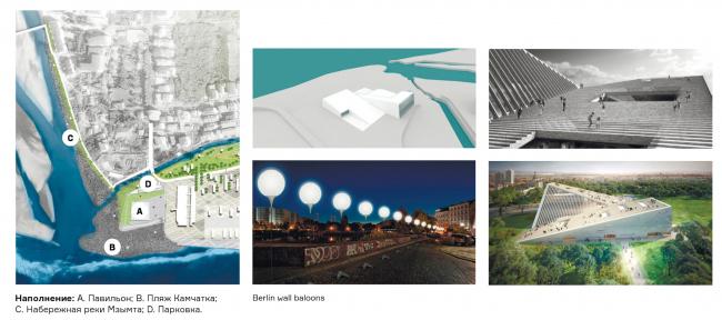 Концепция развития Имеретинской набережной. Зона «Камчатка». Проект, 2016 © Агентство стратегического развития «Центр» & Turenscape