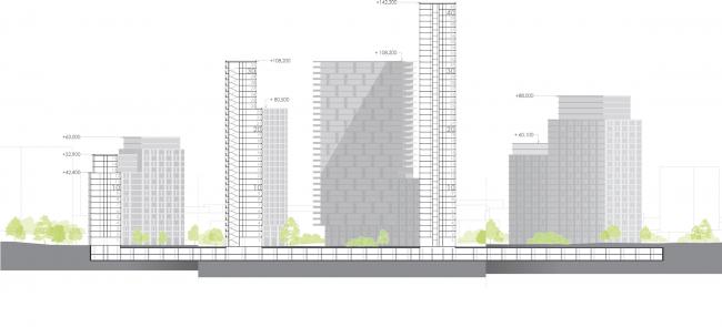Многофункциональный жилой комплекс на территории завода «Филикровля». Разрез. Проект, 2015 © Архиматика