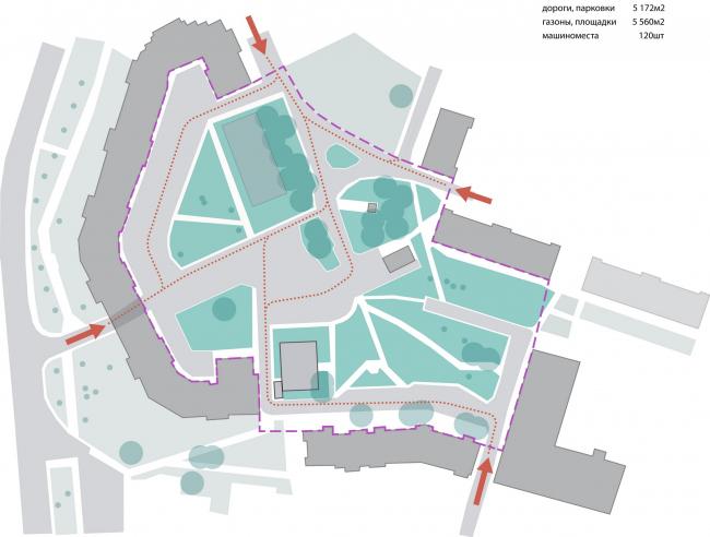 Схема  существующего двора в микрорайоне Центральный. Иллюстрация предоставлена участниками проекта «Арт-дворы»