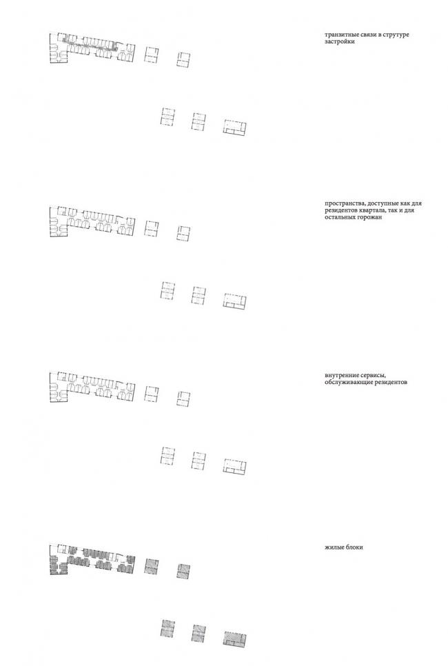 Дипломная работа Дарьи Герасимовой «Дом престарелых в Казани». Руководители: Евгений Асс, Кирилл Асс. План 2 этажа © МАРШ, 2016