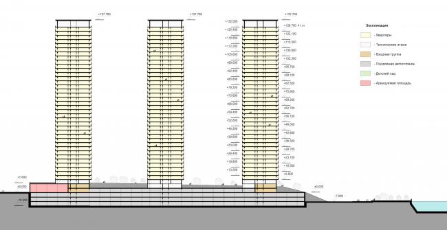 Многофункциональный жилой комплекс в Кутузовском проезде. Разрез © ABD Architects