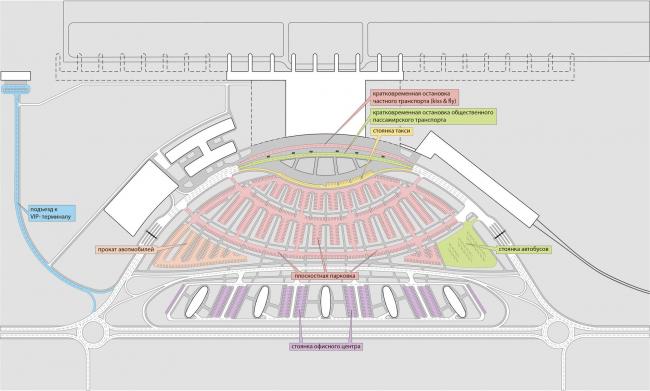 Концепция нового аэровокзального комплекса «Южный» в Ростовской области. Схема остановок транспорта © Arch group
