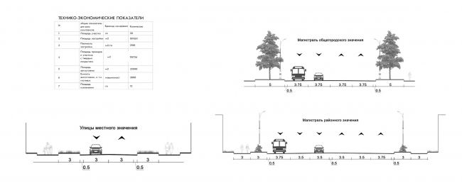 Реконструкция города Выборг. Дипломный проект Алены Климович