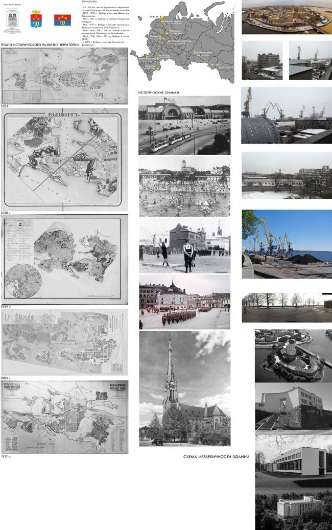 Реконструкция города Выборг. Дипломный проект Алены Климович. Этапы исторического развития