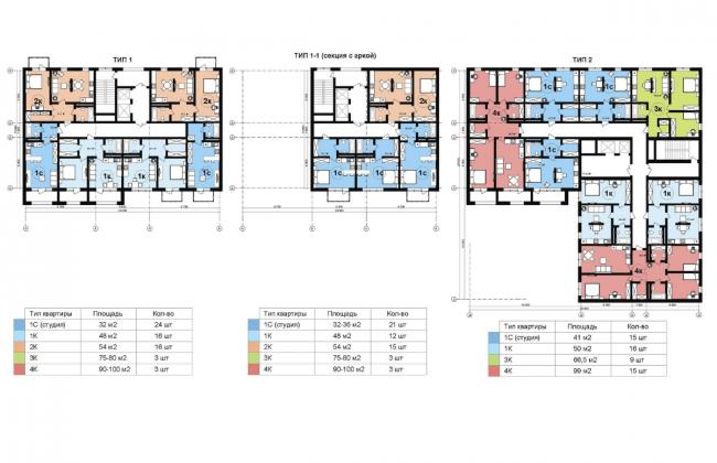 Архитектурная концепция жилого комплекса в Москве. Планировочное решение секций © Arch group