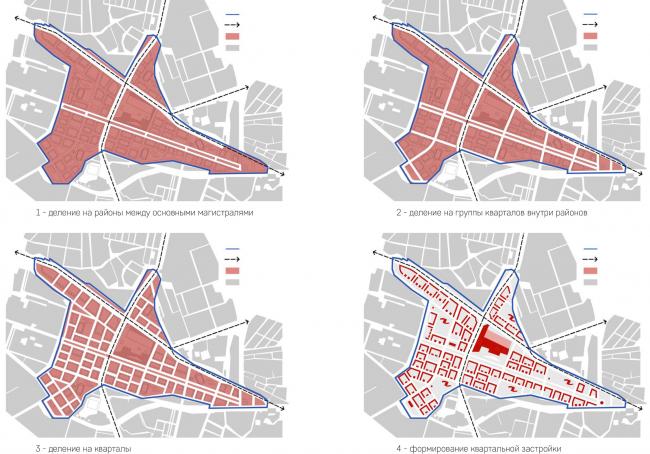 Развитие территории в Саратове. Схема квартального деления. Проект, 2016 © Архитектурное бюро Асадова