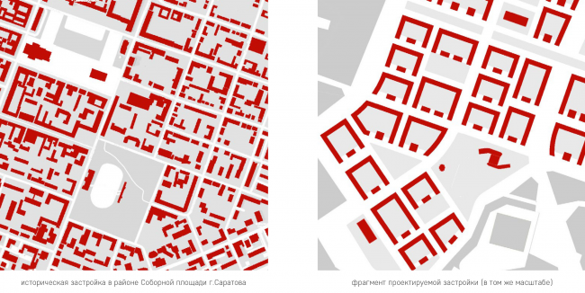 Развитие территории в Саратове. Сравнение исторической и проектируемой застройки. Проект, 2016 © Архитектурное бюро Асадова
