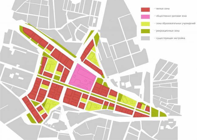 Развитие территории в Саратове. Схема функционального деления. Проект, 2016 © Архитектурное бюро Асадова
