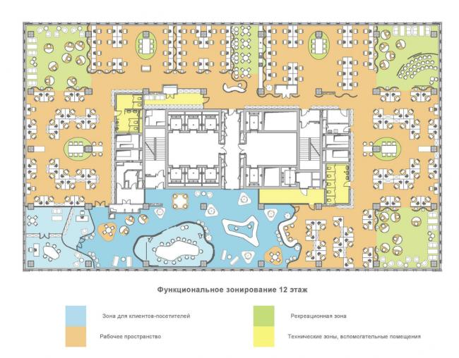 Концепция офисного пространства для компании Kimberly-Clark. Функциональное зонирование 12-го этажа © Arch group