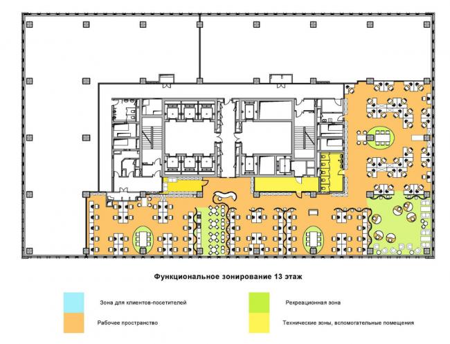 Концепция офисного пространства для компании Kimberly-Clark. Функциональное зонирование 13-го этажа © Arch group