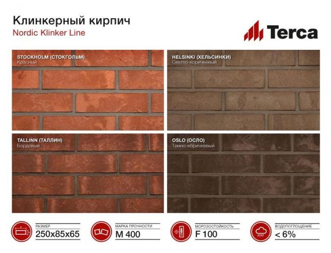 Иллюстрация: wienerberger.ru