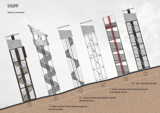 """The project of a tower """"Shelter"""" prepared for the """"Arkhstoyanie"""" Festival. 2016 © Wowhaus"""