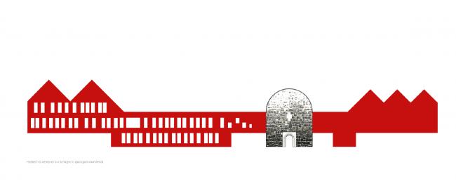 Проект русского культурного центра в Рейкьявике. Предэскиз. Развертка фасадов комплекса © Даниил Макаров. ТО «Квадратура Круга»