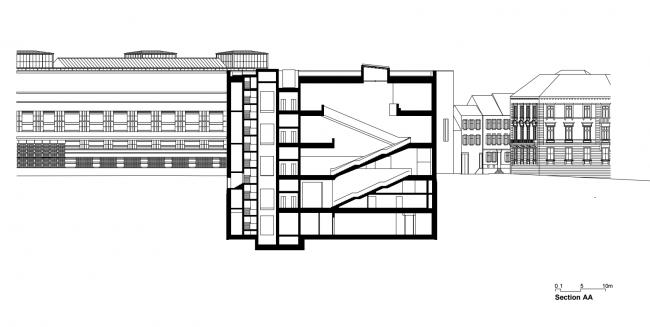 Kunstmuseum Basel. Новое здание. Секция АА.Christ & Gantenbein