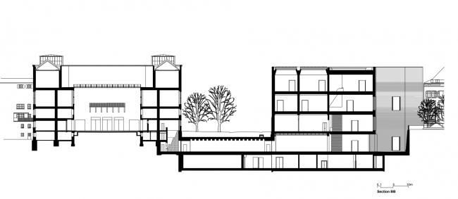Kunstmuseum Basel. Новое здание. Секция ВВ. Christ & Gantenbein