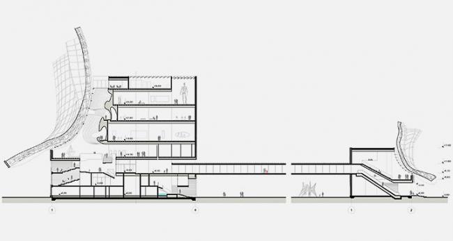 Музей Гуггенхайма. Конкурсный проект. Разрез © Архитектурное бюро «Тотемент/Пейпер»
