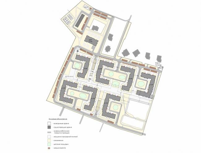Концепция комплексной жилой малоэтажной застройки в мкрн Опалиха © Архитектурная мастерская «Группа АБВ»