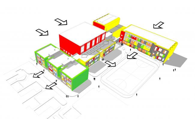 Учебный комплекс Академия современного образования на территории жилого квартала «Комфорт-таун». Постройка, 2014 © Архиматика