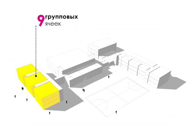 Внутрення инфраструктура детского сада в составе учебного комплекса на территории жилого квартала «Комфорт-таун». Постройка, 2014 © Архиматика