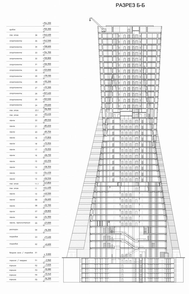 Высотная застройка площади у Ладожского вокзала