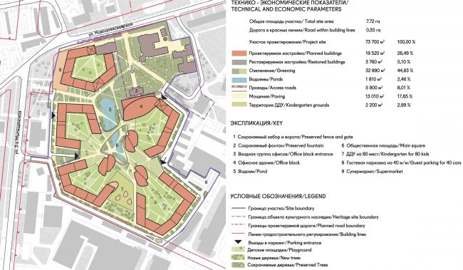 Жилой комплекс «Серебряный фонтан». Генеральный план. Проект, 2012 © Атриум