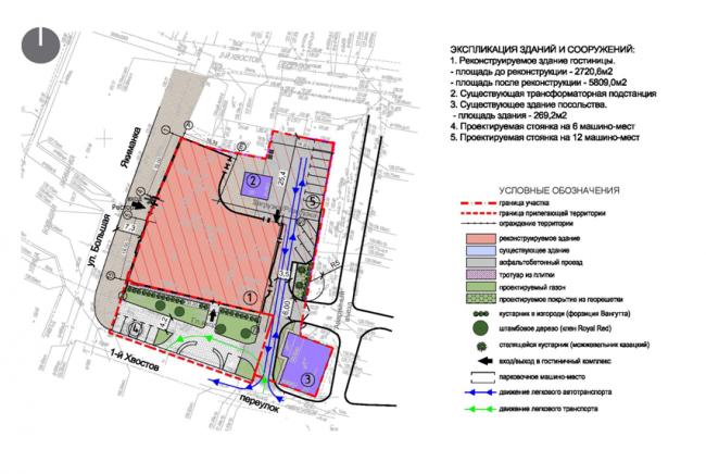 Проект реконструкции офисного здания под гостиничный комплекс на Большой Якиманке. Генплан © «Хоумленд Архитектура»