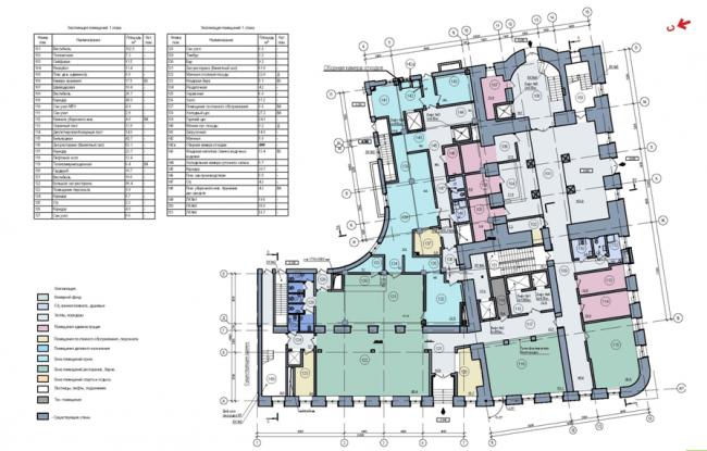 Проект реконструкции офисного здания под гостиничный комплекс на Большой Якиманке. План первого этажа © «Хоумленд Архитектура»