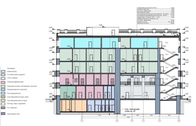 Проект реконструкции офисного здания под гостиничный комплекс на Большой Якиманке. Разрез © «Хоумленд Архитектура»