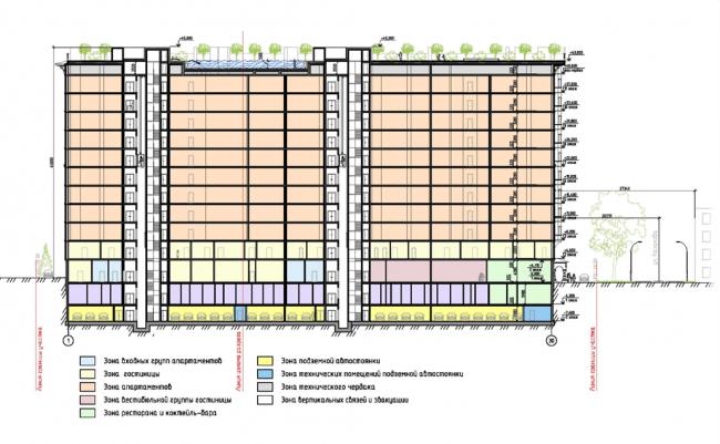 Гостиница с апартаментами на улице Казакова. Схема разреза 1-1 (на основе М 1:200) © «Атоминжиниринг»