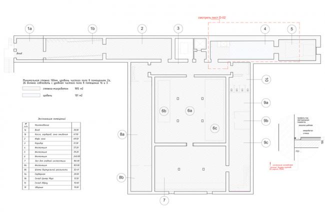 Центр современного искусства МАРС в Абрау-Дюрсо. План 1 этажа. Реализация, 2016 © Nowadays