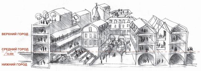 Многофункциональный общественно-деловой комплекс в Апраксином дворе, конкурсная концепция