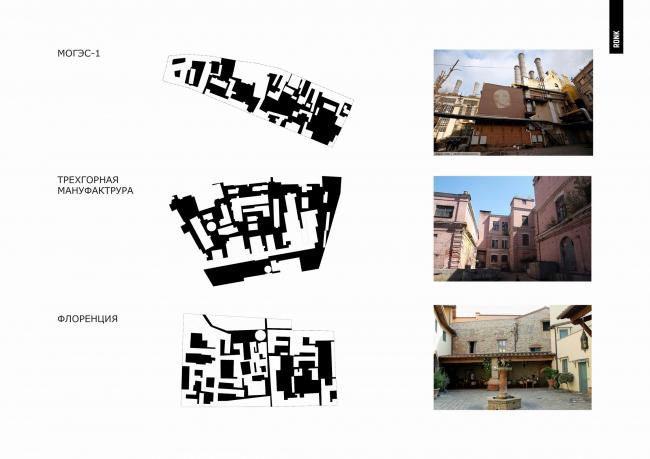 Проект редевелопмента Трехгорной мануфактуры. Сложность общественных пространств © АБ «Рождественка»
