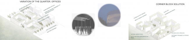 Helin & Co, Финляндия. Концепция развития «Серого пояса» © Helin & Co