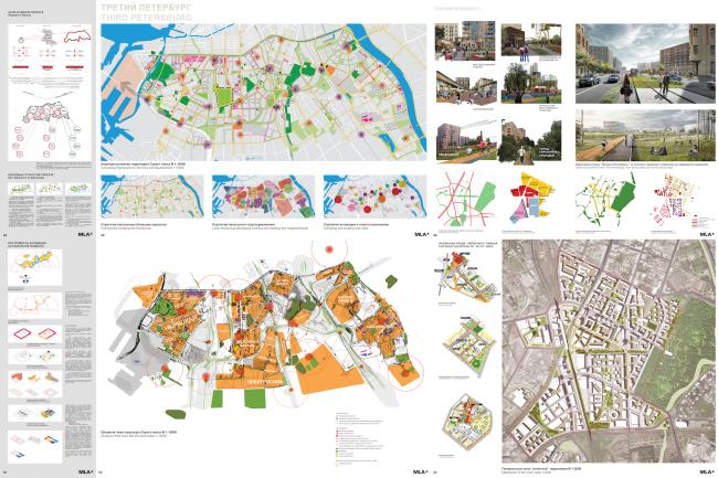 MLA+, Голландия. Концепция развития «Серого пояса». Планшет © MLA+