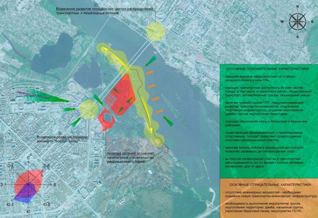 Архитектурно-планировочная концепция проекта «Новосибирск-Арена». Анализ положительных и отрицательных характеристик. Проект, 2016 © Архстройдизайн