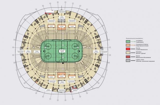 Архитектурно-планировочная концепция проекта «Новосибирск-Арена». План арены. Проект, 2016 © Проектный институт «Арена»