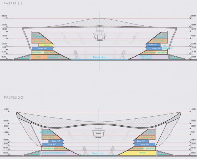 Архитектурно-планировочная концепция проекта «Новосибирск-Арена». Разрез арены. Проект, 2016 © Проектный институт «Арена»