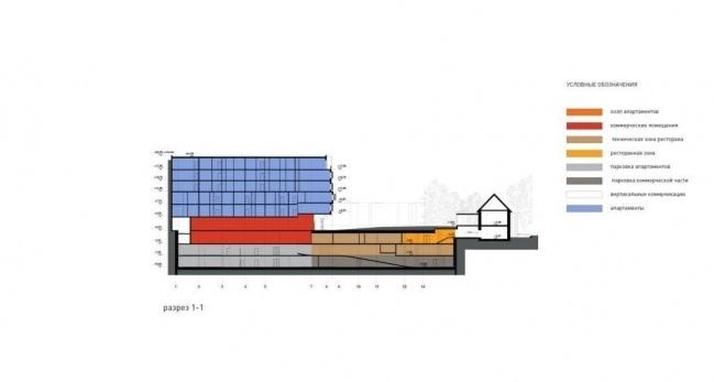 Концепция реконструкции здания под многофункциональный комплекс с гостиницей и апартаментами на улице Остоженка. Проектная организация: Buromoscow. Заказчик: «Абсолют»