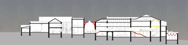Усадьба Кастрова: гостиничный комплекс. Дипломный проект Михаила Хвалебнова, Яны Морозовой, 10 группа, МАРХИ, 2016. Руководитель: Алексей Бавыкин. Реновация, разрез