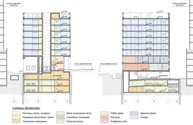Гостиница «Novotel». Разрезы © Архитектурная мастерская «ГРАН»