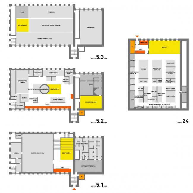 Расположение экспозиций «Зодчества» на Трёхгорной мануфактуре