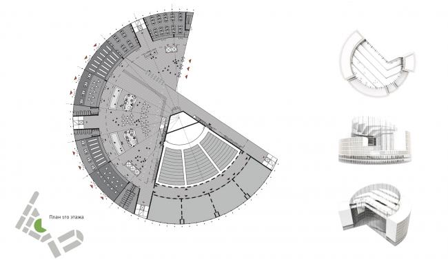 Технопарка Сбербанка на территории инновационного центра Сколково. Знаковое здание. Формообразование. Проект, 2016 © Архитектурная мастерская «Гран»