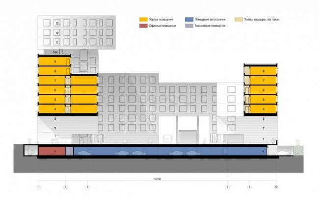 Многофункциональный жилой комплекс в Уфе. Проект, 2014 © АБ «Остоженка»