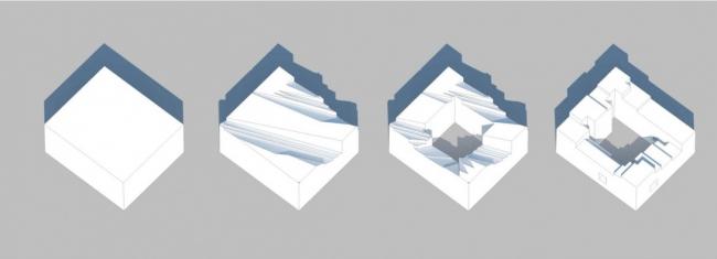 Многофункциональный жилой комплекс в Уфе. Изрезанный лучами солнца куб © АБ «Остоженка»