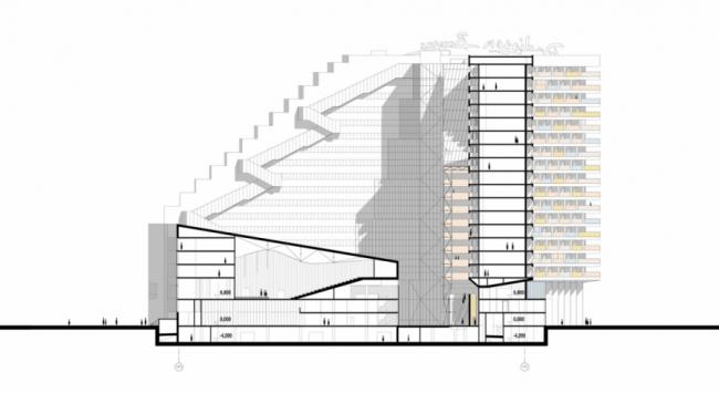 Гостиничный комплекс Radisson Blu. Конкурсный проект, 2015 © АБ «Остоженка»