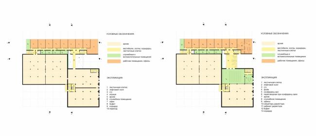 Реконструкция здания Государственного Архива РФ. Проект, 2013 © АБ «Остоженка»