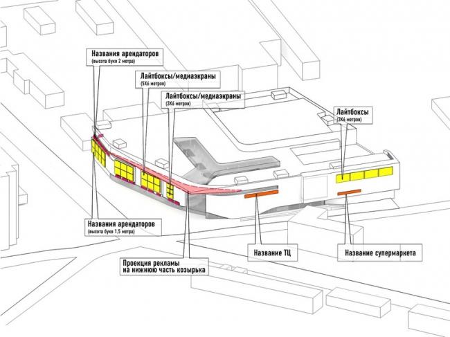 Концепция фасадов МФК «Полежаевский». Проект, 2013 © Архитектурное бюро Асадова