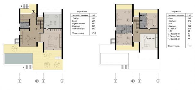 Комплекс вилл и винодельня в Ялте. Планы вилл. Проект, 2016 © Архитектурная мастерская Цыцина
